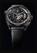 GRAND CARRERA Calibre 36 RS2 Caliper Chronographe Ti2
