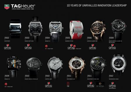 Concept watches de TAG Heuer.