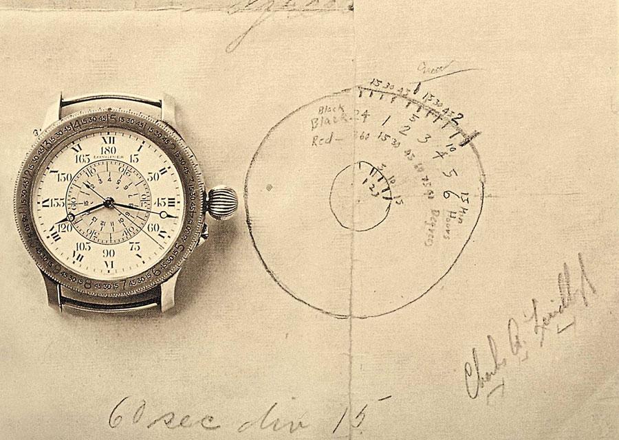 Conception de la montre à angle horaire